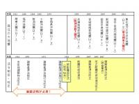 耐震診断①-1